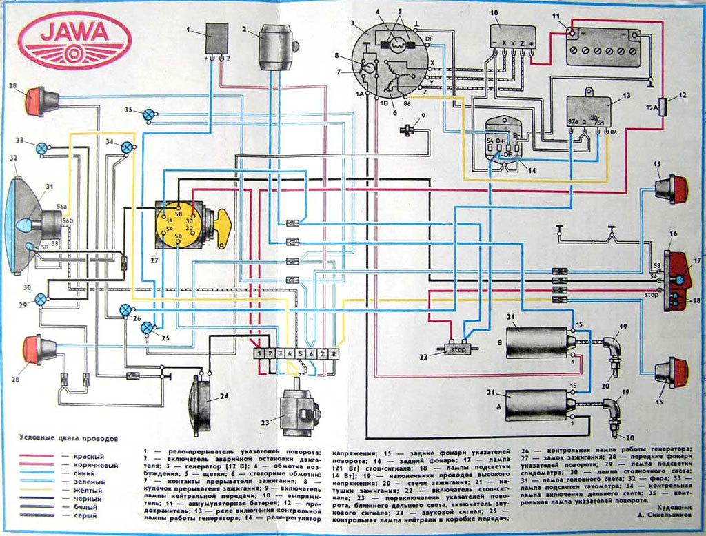 Auto servisi, remonts.Jautājumi un atbildes - Page 2 Jawa-sh-ma