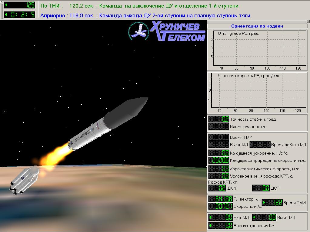 Proton-M/Briz-M MSV-1 (SkyTerra-1) (lancement 14 novembre 2010) 3dobject_0000