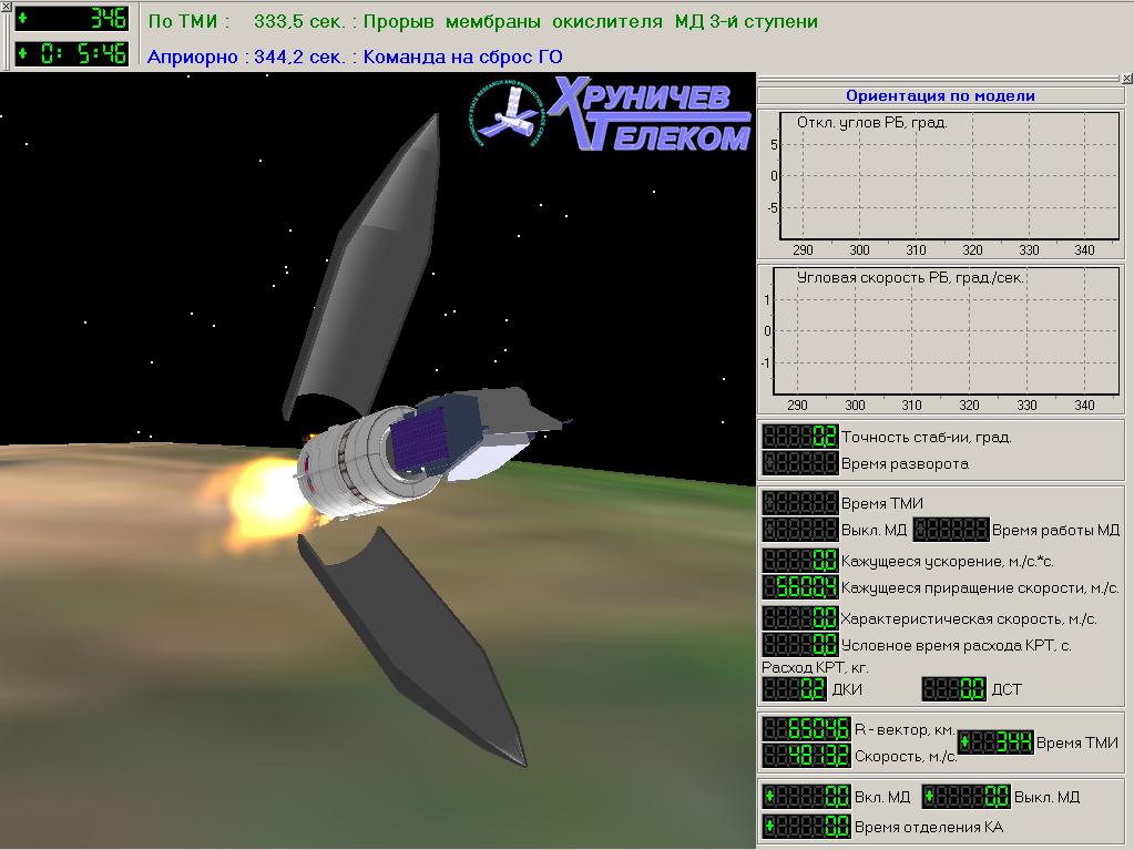 Proton-M/Briz-M MSV-1 (SkyTerra-1) (lancement 14 novembre 2010) 3dobject_0002