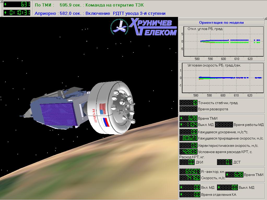 Proton-M/Briz-M MSV-1 (SkyTerra-1) (lancement 14 novembre 2010) 3dobject_0004