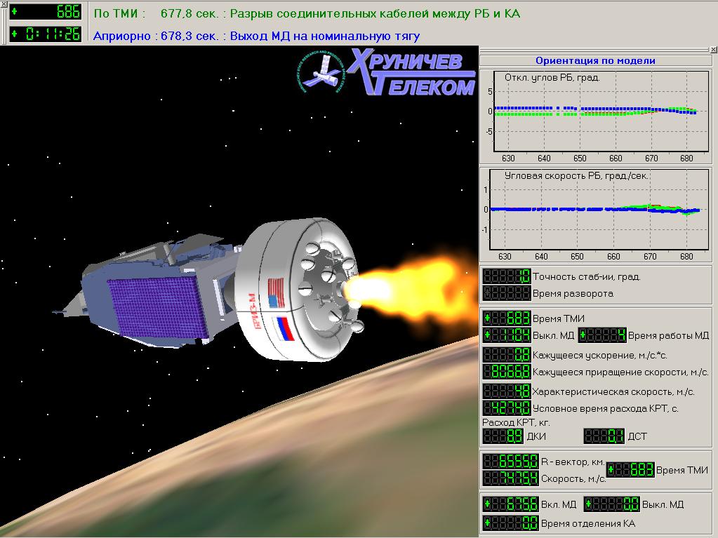 Proton-M/Briz-M MSV-1 (SkyTerra-1) (lancement 14 novembre 2010) 3dobject_0006
