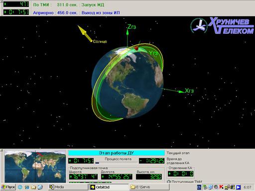 lancement SERVIS-2 en juin 3dmap_0000