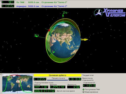 lancement SERVIS-2 en juin 3dmap_0001