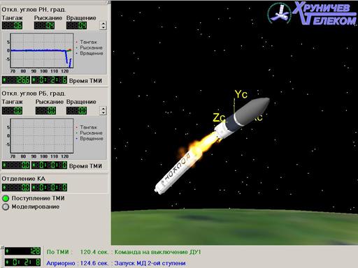 lancement SERVIS-2 en juin 3dobject_0000