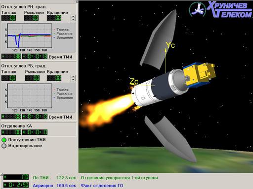 lancement SERVIS-2 en juin 3dobject_0001
