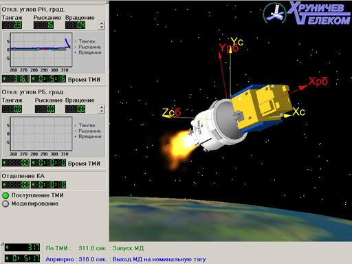 lancement SERVIS-2 en juin 3dobject_0002