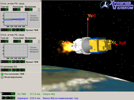 lancement SERVIS-2 en juin 3dobject_0003