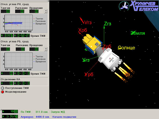 lancement SERVIS-2 en juin 3dobject_0004