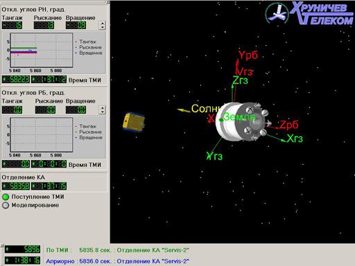 lancement SERVIS-2 en juin 3dobject_0006