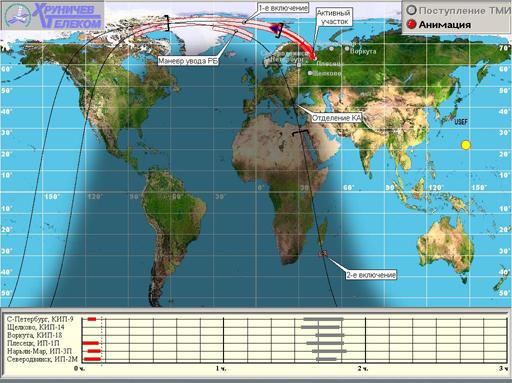 lancement SERVIS-2 en juin Tracemap_0000