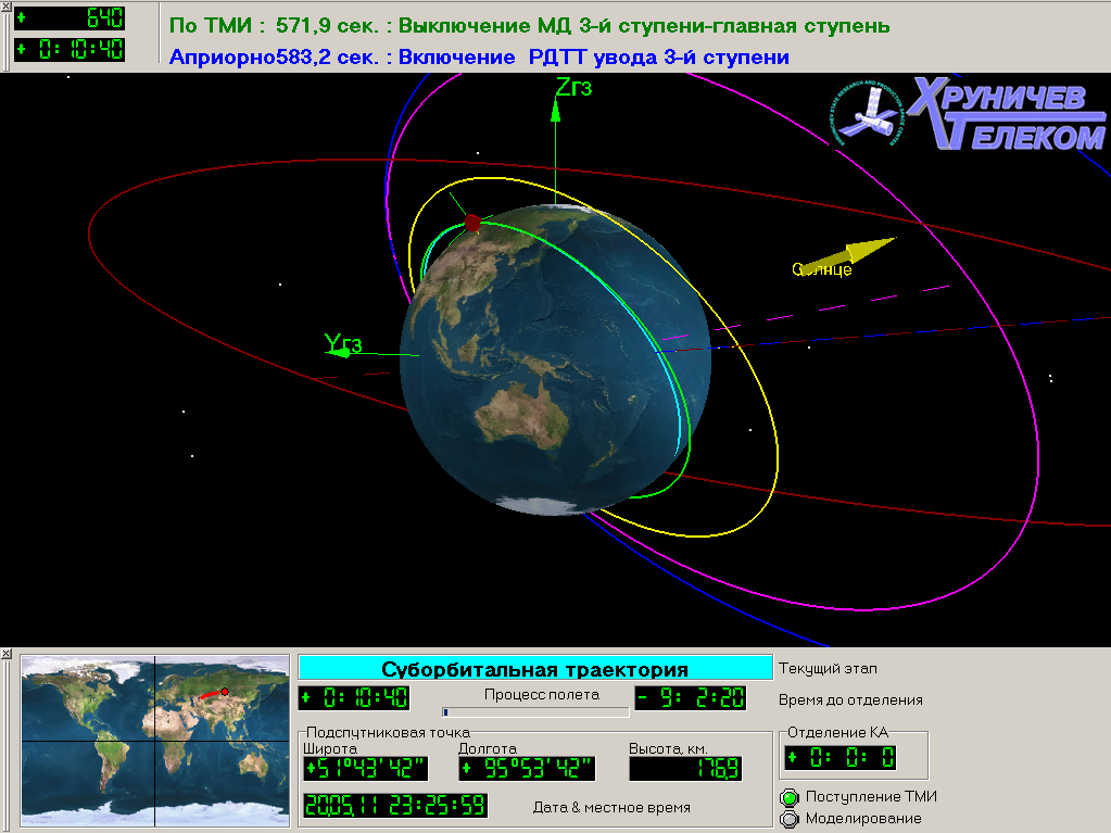 Proton (Telstar 14R) - 20.5.2011 3dmap_0000