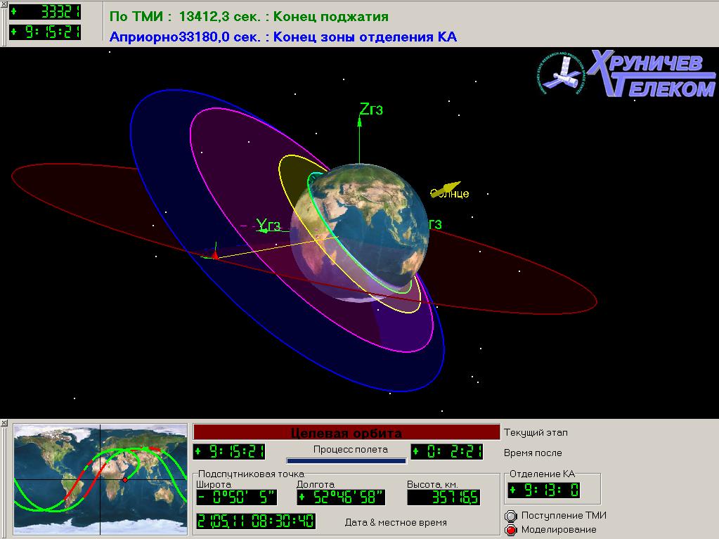 Proton (Telstar 14R) - 20.5.2011 3dmap_0001