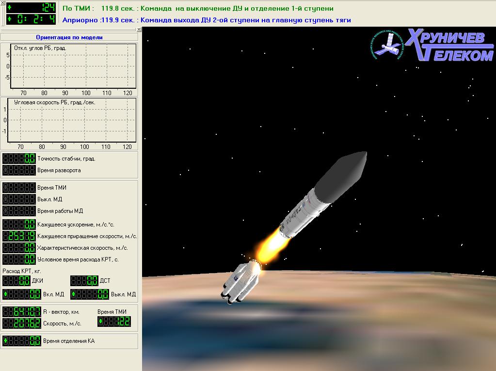 Proton (Telstar 14R) - 20.5.2011 3dobject_0000