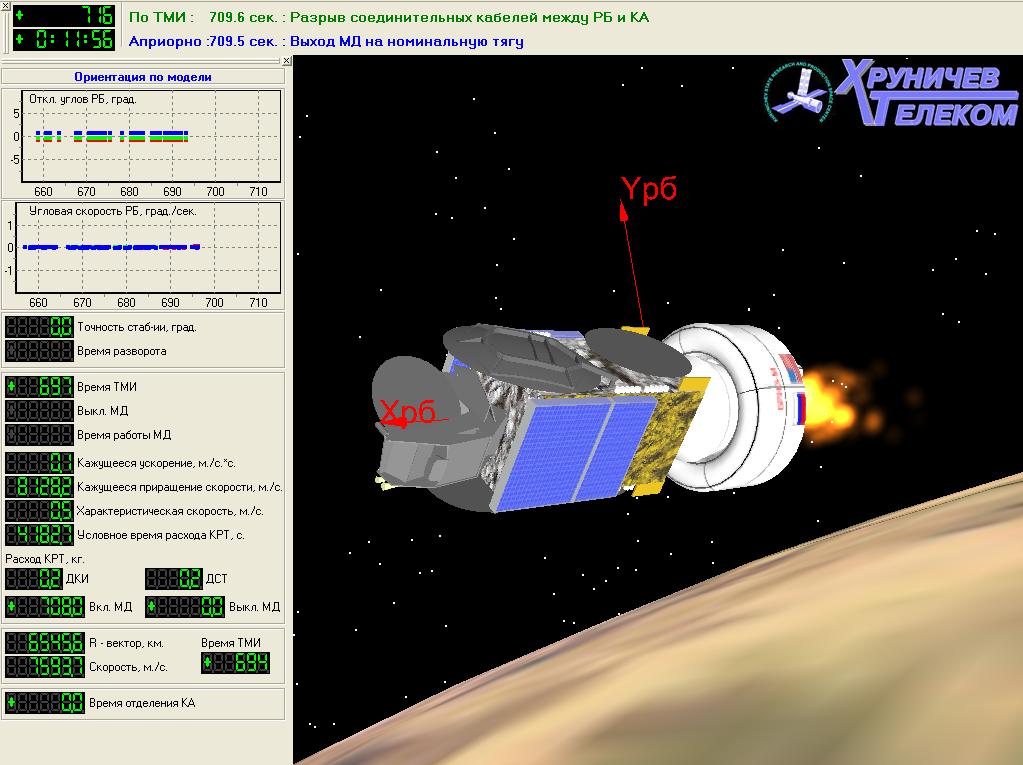 Proton (Telstar 14R) - 20.5.2011 3dobject_0006