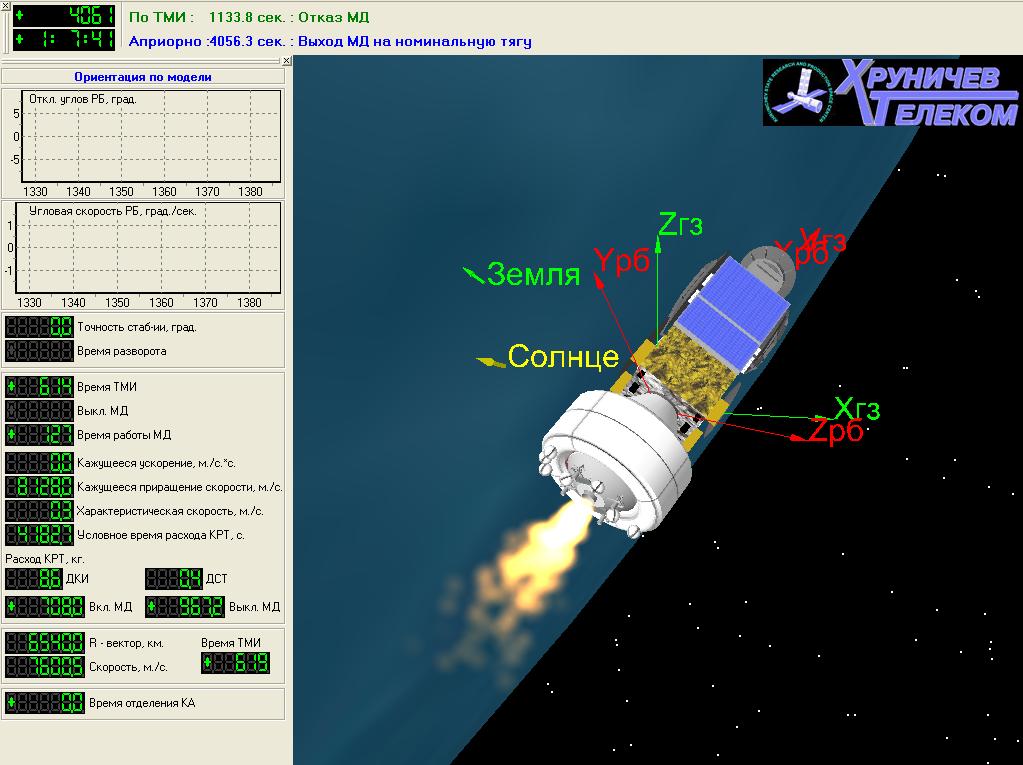 Proton (Telstar 14R) - 20.5.2011 3dobject_0007