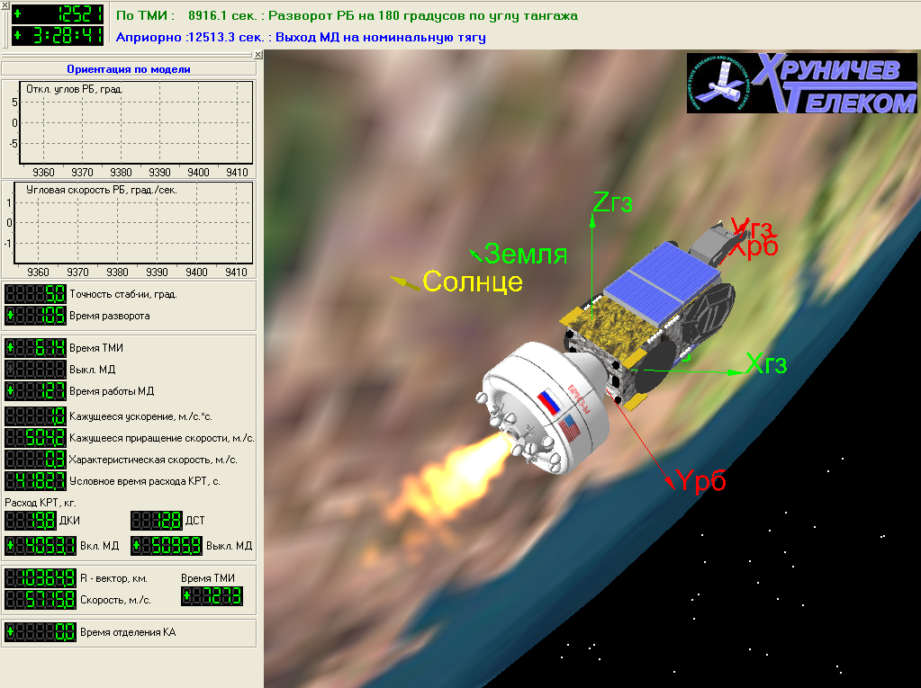 Proton (Telstar 14R) - 20.5.2011 3dobject_0008