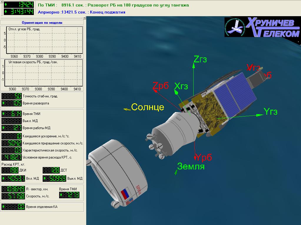 Proton (Telstar 14R) - 20.5.2011 3dobject_0009