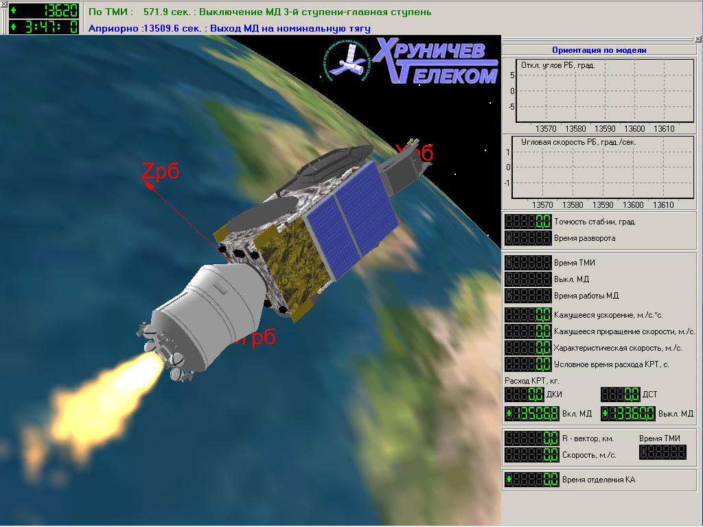 Proton (Telstar 14R) - 20.5.2011 3dobject_0010
