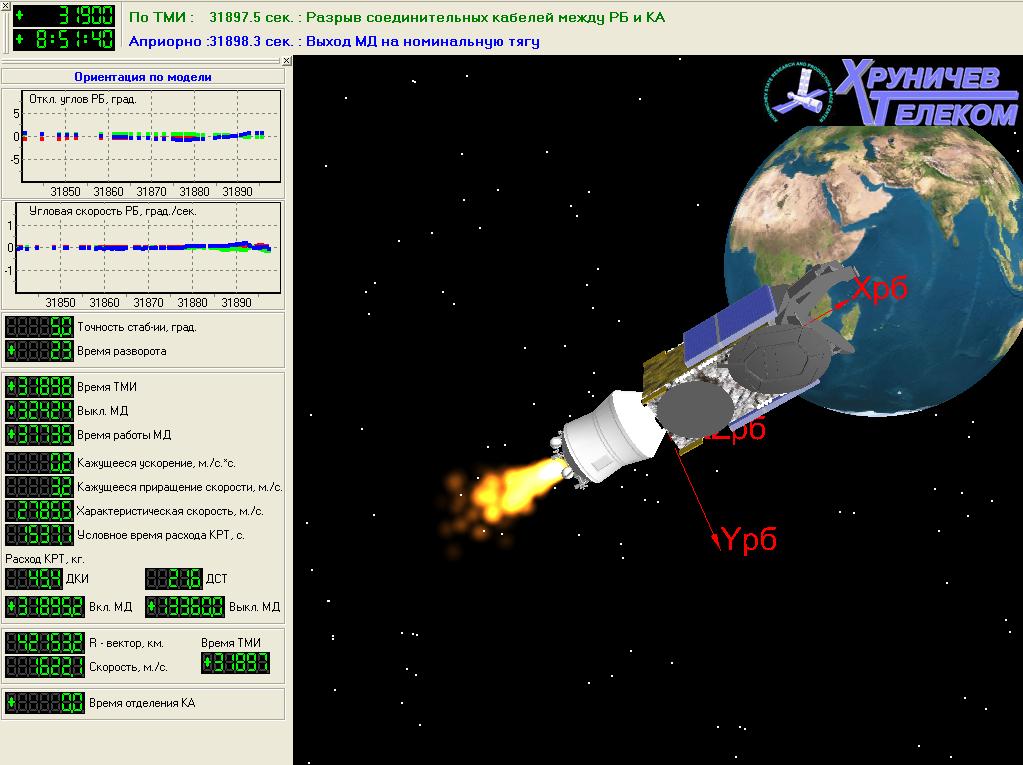 Proton (Telstar 14R) - 20.5.2011 3dobject_0011