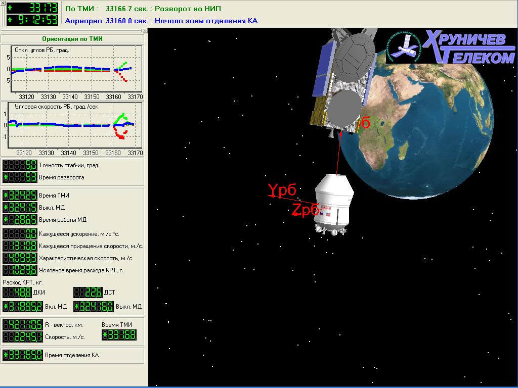 Proton (Telstar 14R) - 20.5.2011 3dobject_0012