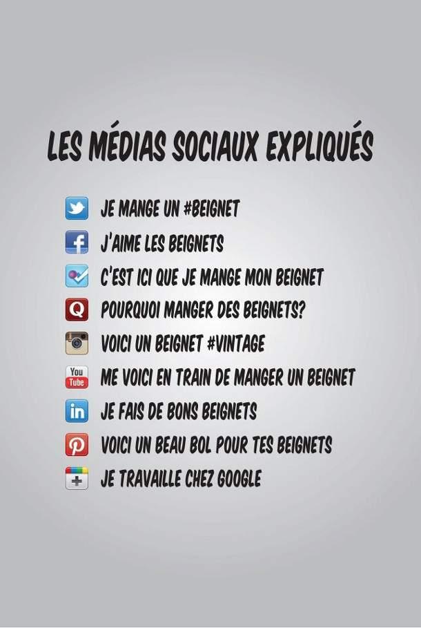 L'univers des Geeks - Page 16 Medias_sociaux_expliques
