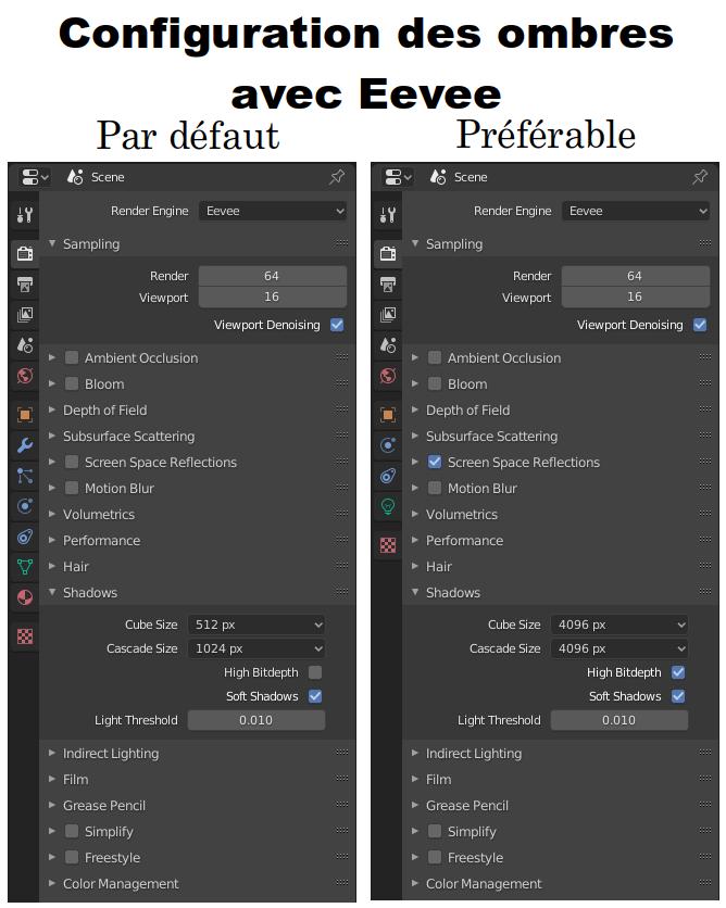 La 3D informatisée, avec Blender et sans - Page 2 Configuration_ombres_eevee