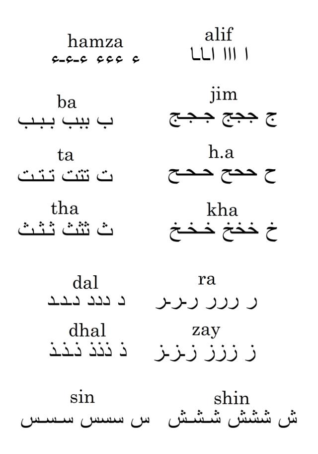 Calligraphie arabe pour les nuls (كاليغرافي اراب بور لنول) Triplees1
