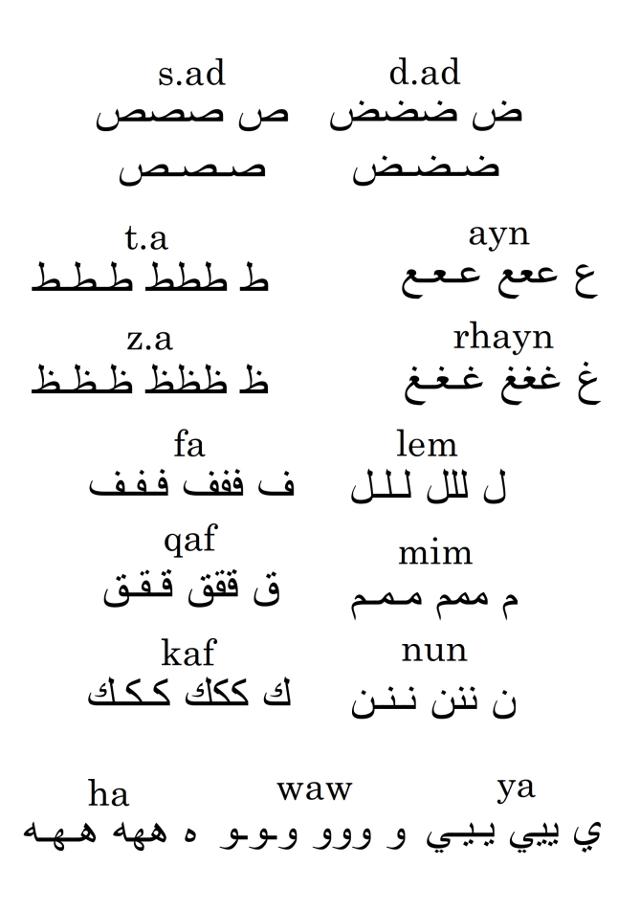 Calligraphie arabe pour les nuls (كاليغرافي اراب بور لنول) Triplees2