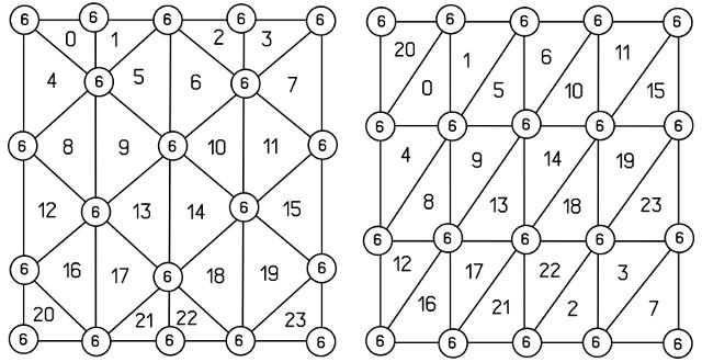 Petit jeujeu mathématique deviendra gros casse-tête - Page 2 Deux_reseaux_hexa_differents