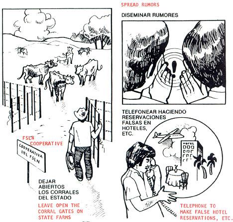 Manual de sabotaje de la C.I.A Xcia04