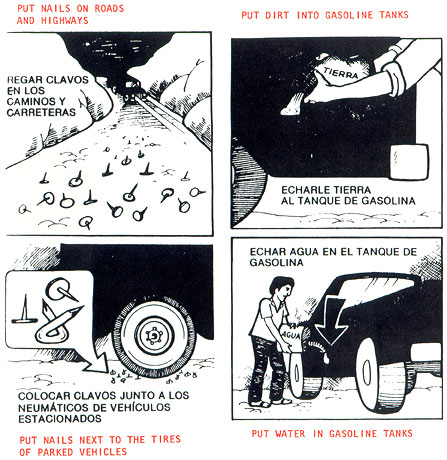 Manual de sabotaje de la C.I.A Xcia09