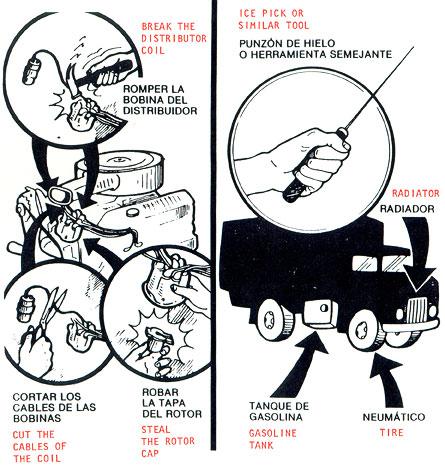 Manual de sabotaje de la C.I.A Xcia11