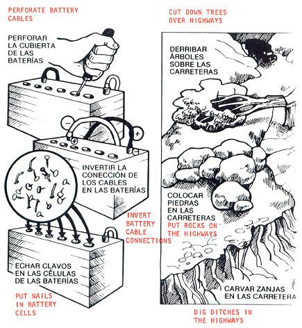 Manual de sabotaje de la C.I.A Xcia12