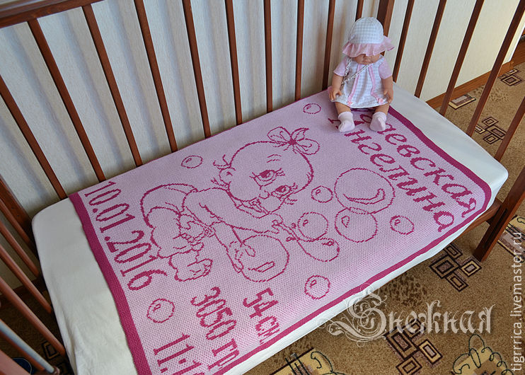 Именной плед для новорожденных и взрослых на важные события! E9a34b2aca0b8ecaddd09afcd7im