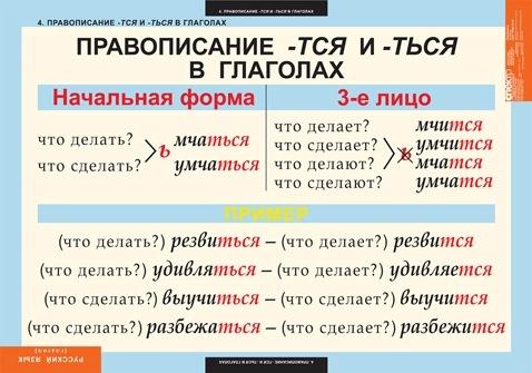 Забавные правила русского языка.  X_b00ea3e3