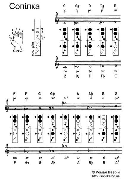 Игра на сопилке: с чего начать? X_0fe77b30