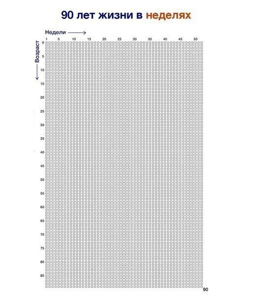 Календарь всей жизни на одном листе BaRtUrBhGWQ