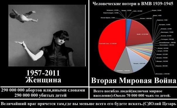 Представители Ярославской епархии будут уговаривать женщин не делать аборты GPLT6RCH7Ek
