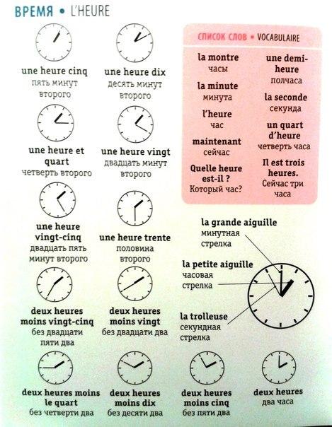 Comment lire l'heure en russe sur une Slava S8s99AY1ECk