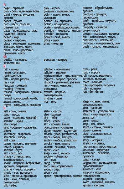 850 СЛОВ НА АНГЛИЙСКОМ ЯЗЫКЕ 9-VvNbeixrM