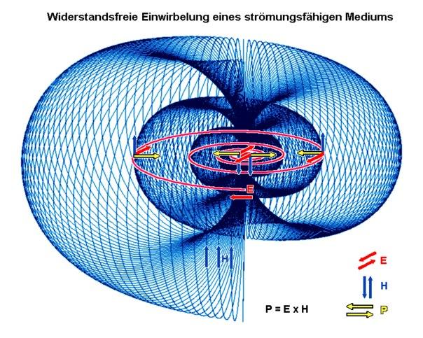 Поговорим про радиальный магнетизм - Страница 2 X_62ced12c