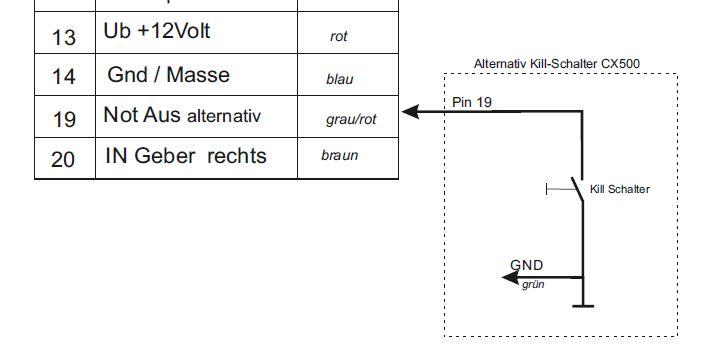 Zündung CDI / TCI Notaus