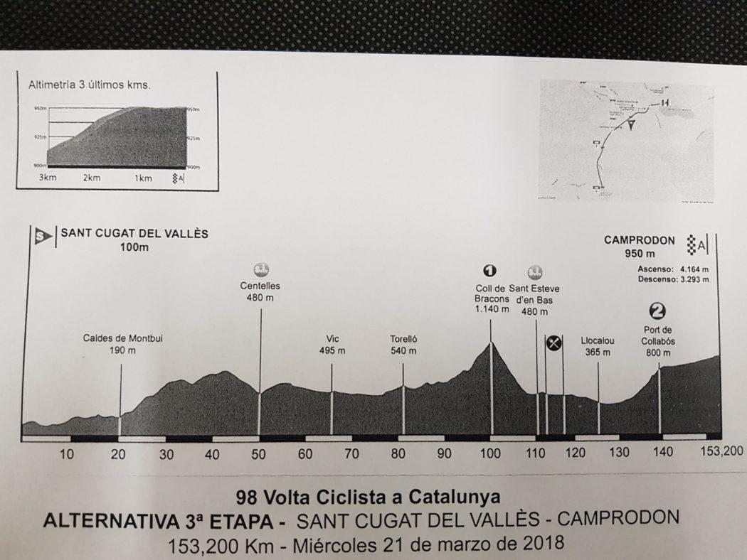 Volta Ciclista a Catalunya - Page 3 29497803_10215837704957055_7920773945639305216_o