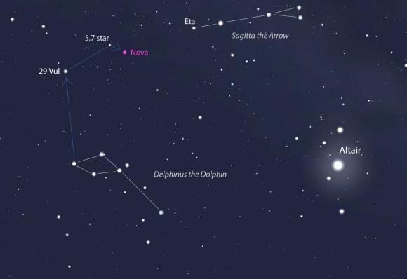 Nova estrela Nova-Del-new-chart-Aug-15-580x398
