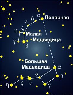 Знакомство с представителями Цивилизации из района Полярной Звезды — Арикелем и Маали 72600adb1f190f06841f0ceba5195f37