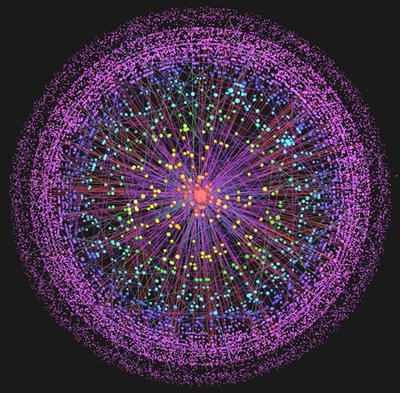 Red -Informatica-, Internet e Internet Explorer Internet