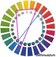 Цвет  163671--47223574-h200-u47760