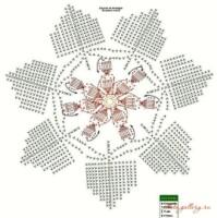 Дизайнерские идеи и милые уютности: кресла, стулья, пуфы, лампы, часы...  163671-ea12f-55027831-h200-u864b2