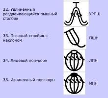 Гирич - Варианты терминологии крючкового вязания 163671-0bcb0-88952244-h200-u7fe76