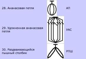 Гирич - Варианты терминологии крючкового вязания 163671-2f017-88952243-h200-u0ee5a